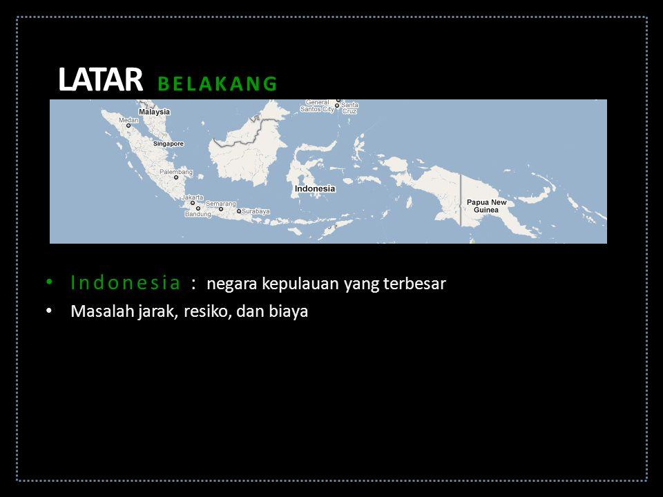 LATAR BELAKANG Indonesia : negara kepulauan yang terbesar