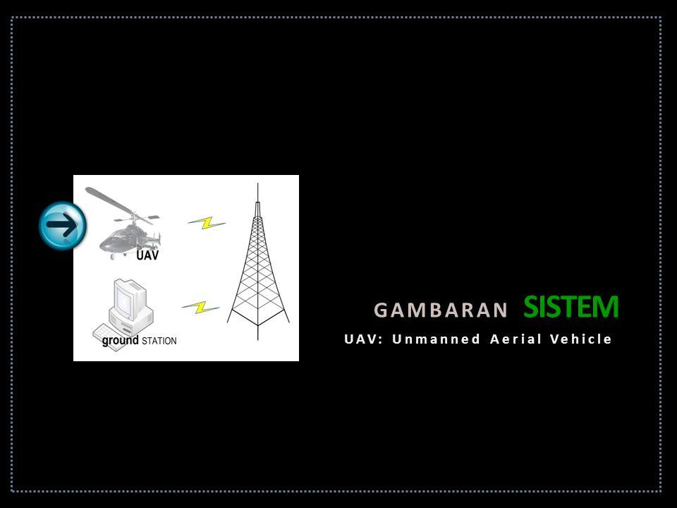 GAMBARAN SISTEM UAV: Unmanned Aerial Vehicle
