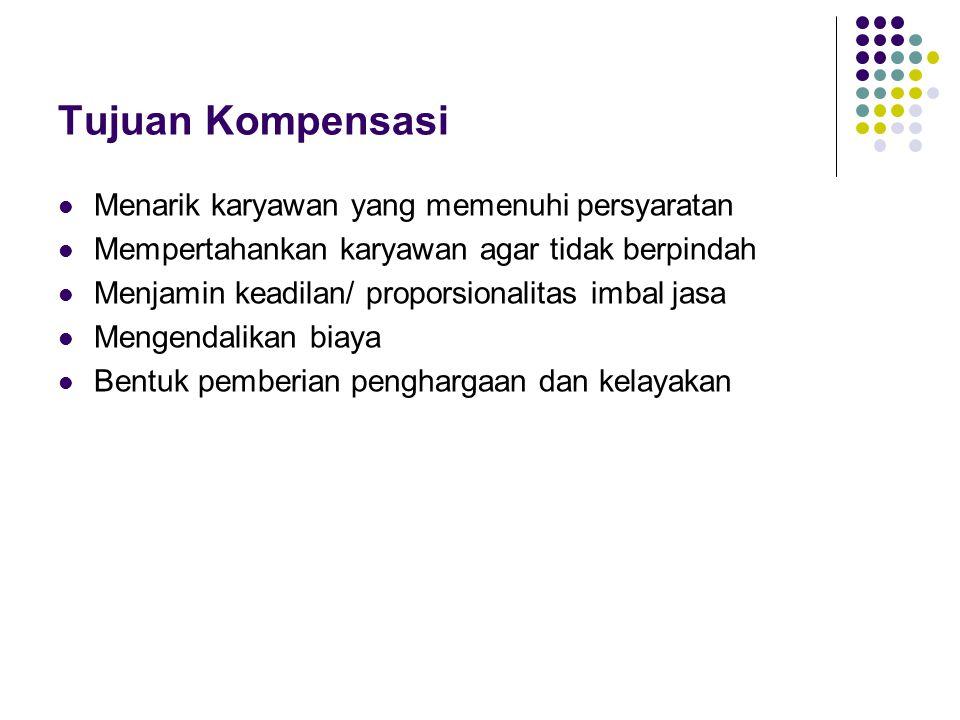 Tujuan Kompensasi Menarik karyawan yang memenuhi persyaratan