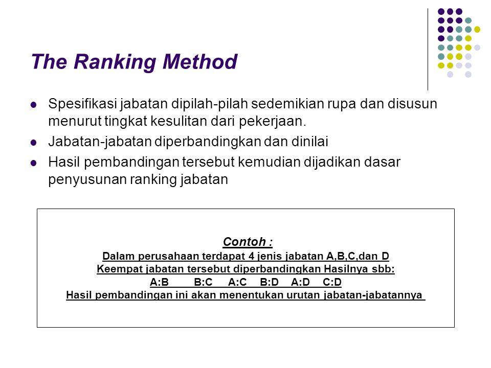 The Ranking Method Spesifikasi jabatan dipilah-pilah sedemikian rupa dan disusun menurut tingkat kesulitan dari pekerjaan.