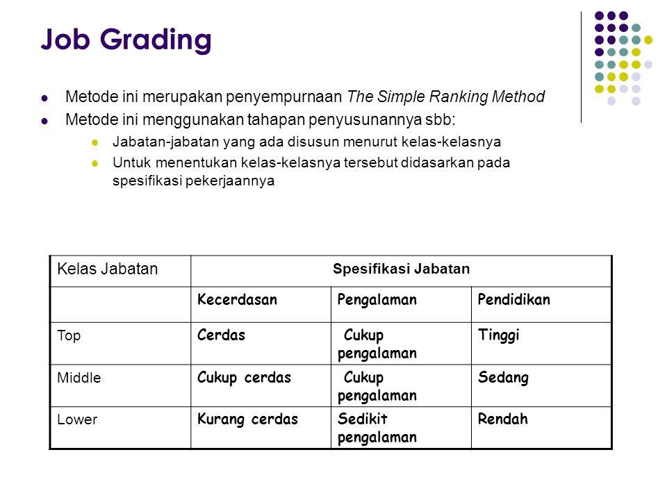 Job Grading Metode ini merupakan penyempurnaan The Simple Ranking Method. Metode ini menggunakan tahapan penyusunannya sbb: