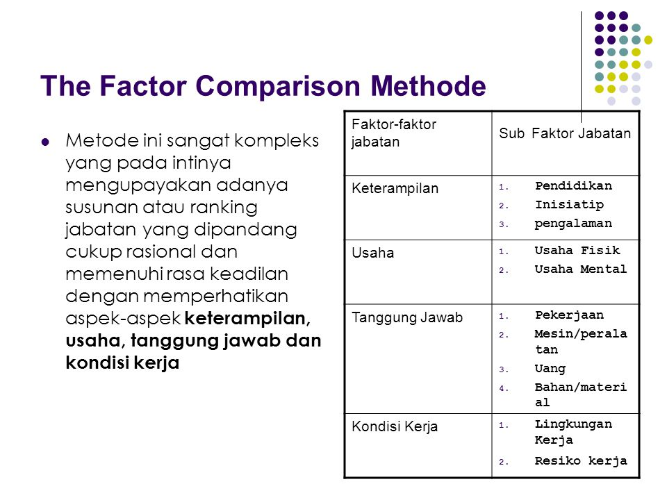 The Factor Comparison Methode