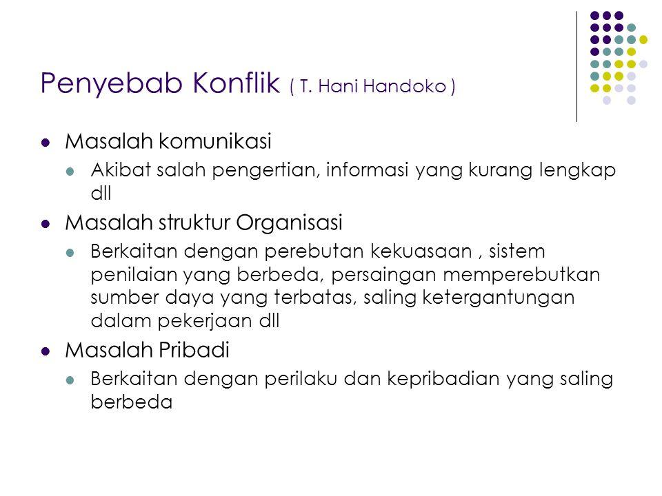Penyebab Konflik ( T. Hani Handoko )