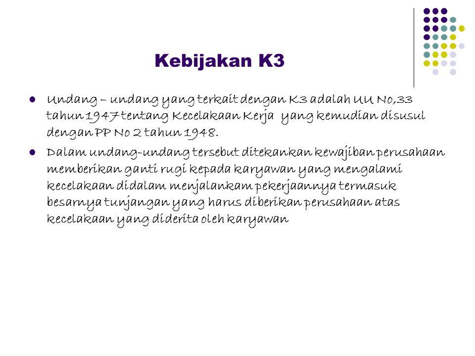 Kebijakan K3