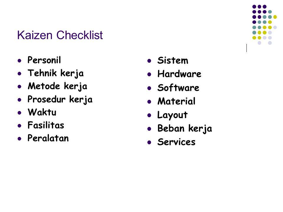 Kaizen Checklist Sistem Hardware Software Material Layout Beban kerja