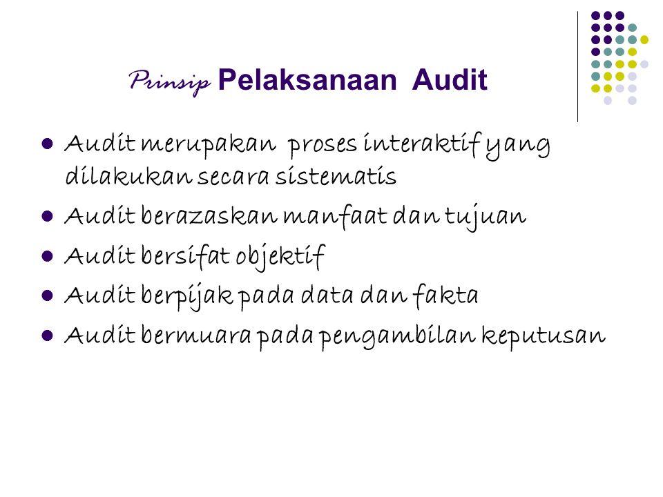 Prinsip Pelaksanaan Audit