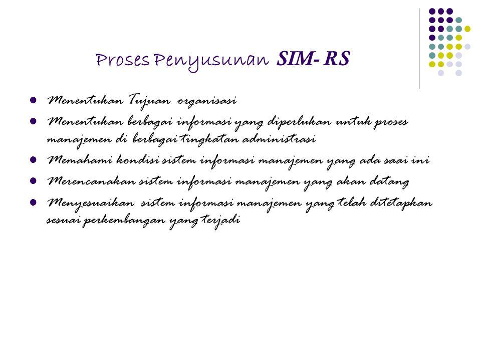Proses Penyusunan SIM- RS