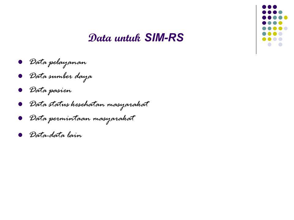 Data untuk SIM-RS Data pelayanan Data sumber daya Data pasien