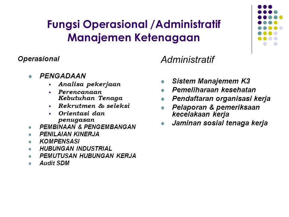 Fungsi Operasional /Administratif Manajemen Ketenagaan