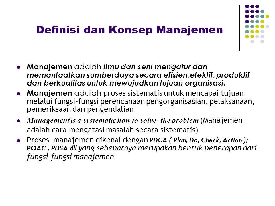 Definisi dan Konsep Manajemen
