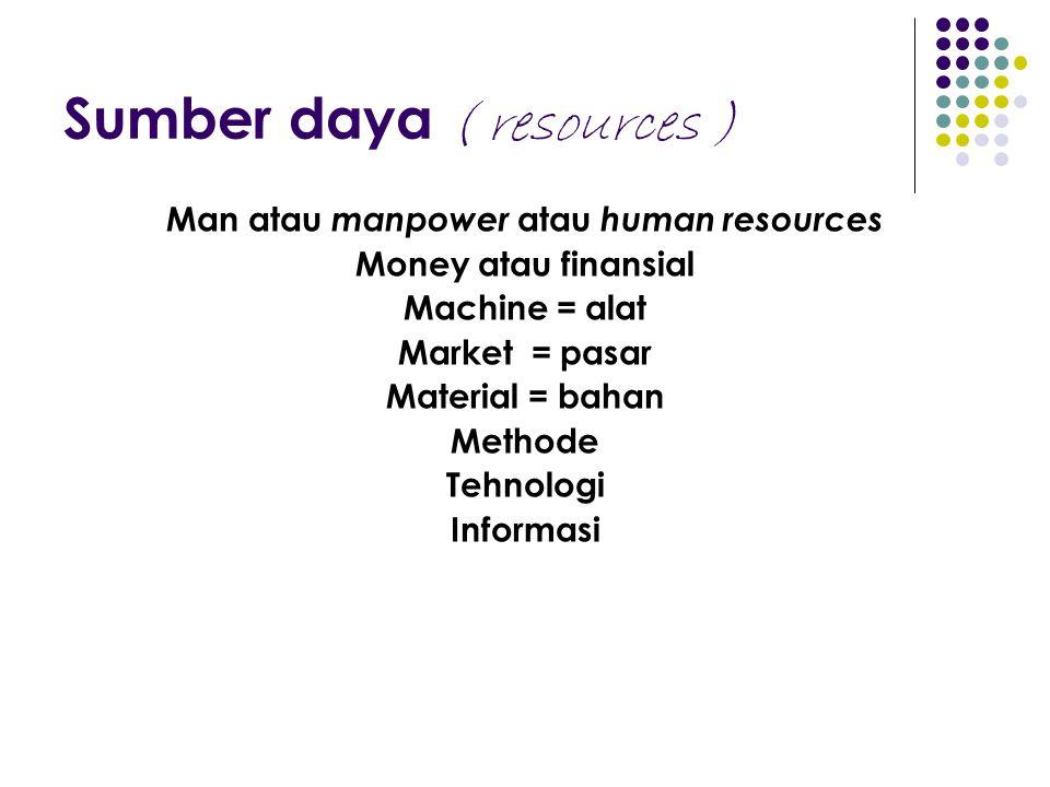 Sumber daya ( resources )