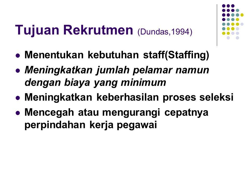 Tujuan Rekrutmen (Dundas,1994)