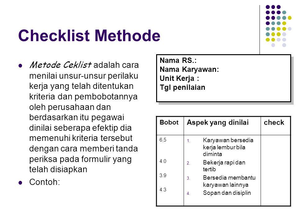 Checklist Methode