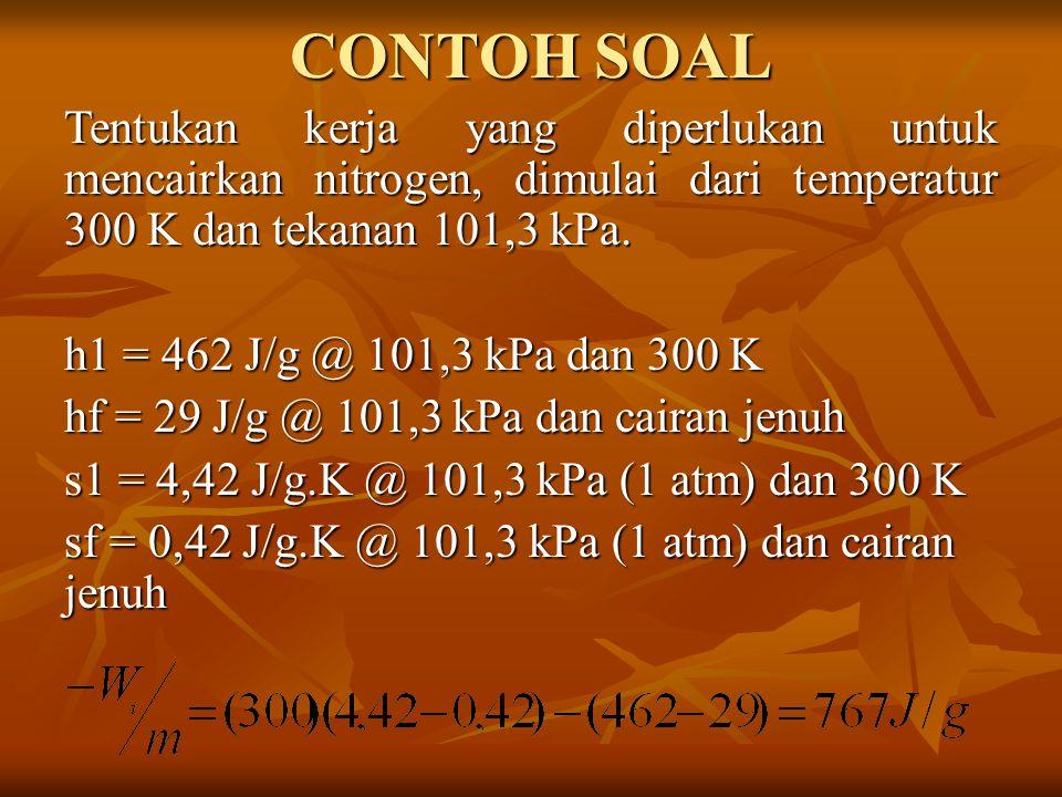 CONTOH SOAL Tentukan kerja yang diperlukan untuk mencairkan nitrogen, dimulai dari temperatur 300 K dan tekanan 101,3 kPa.