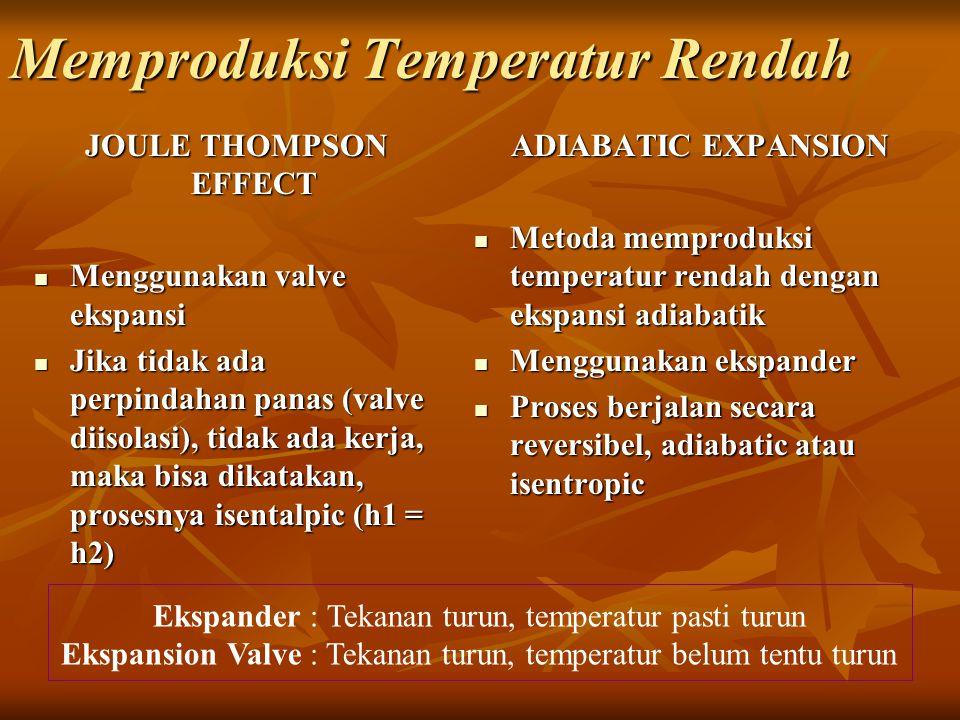 Memproduksi Temperatur Rendah