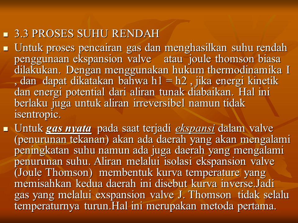 3.3 PROSES SUHU RENDAH