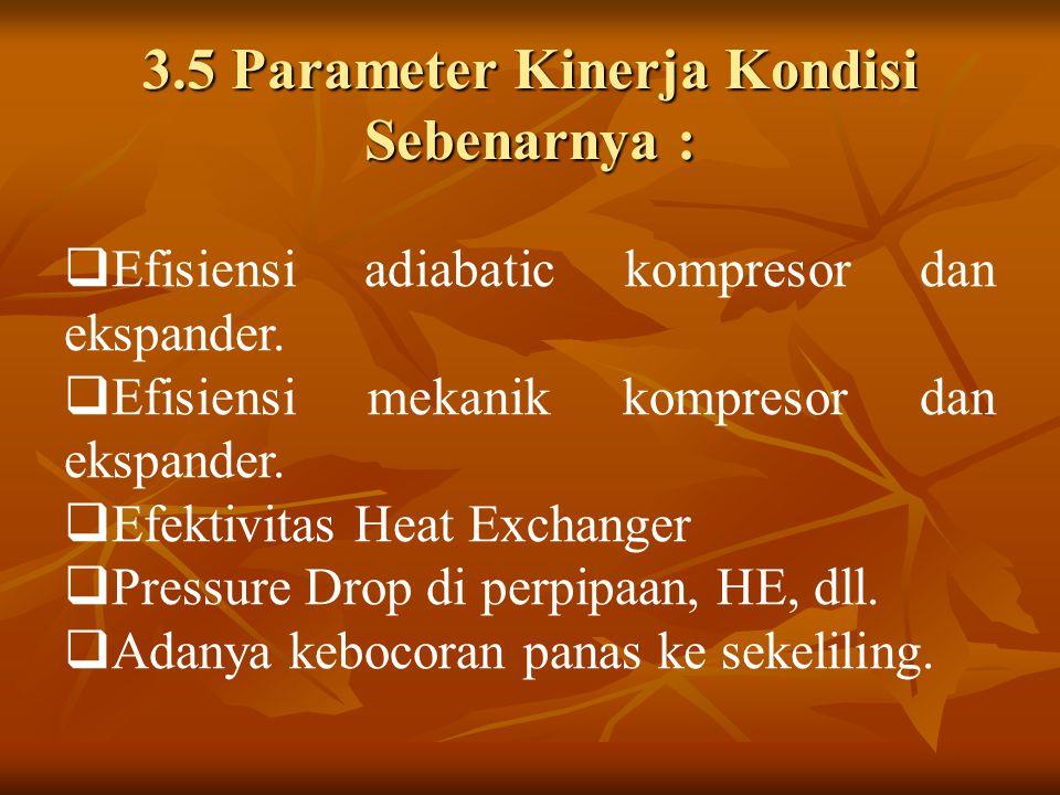 3.5 Parameter Kinerja Kondisi Sebenarnya :