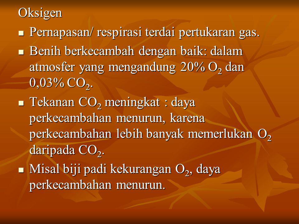 Oksigen Pernapasan/ respirasi terdai pertukaran gas. Benih berkecambah dengan baik: dalam atmosfer yang mengandung 20% O2 dan 0,03% CO2.