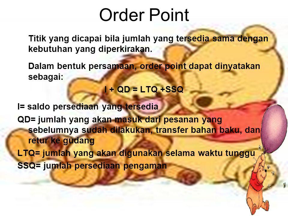 Order Point Titik yang dicapai bila jumlah yang tersedia sama dengan kebutuhan yang diperkirakan.