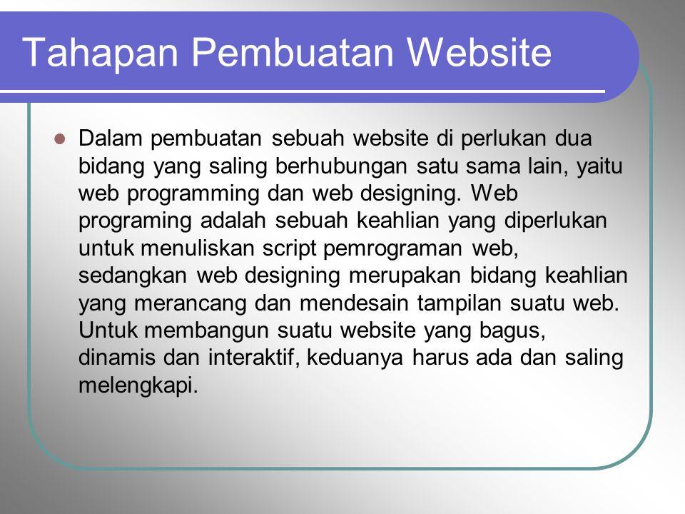 Tahapan Pembuatan Website