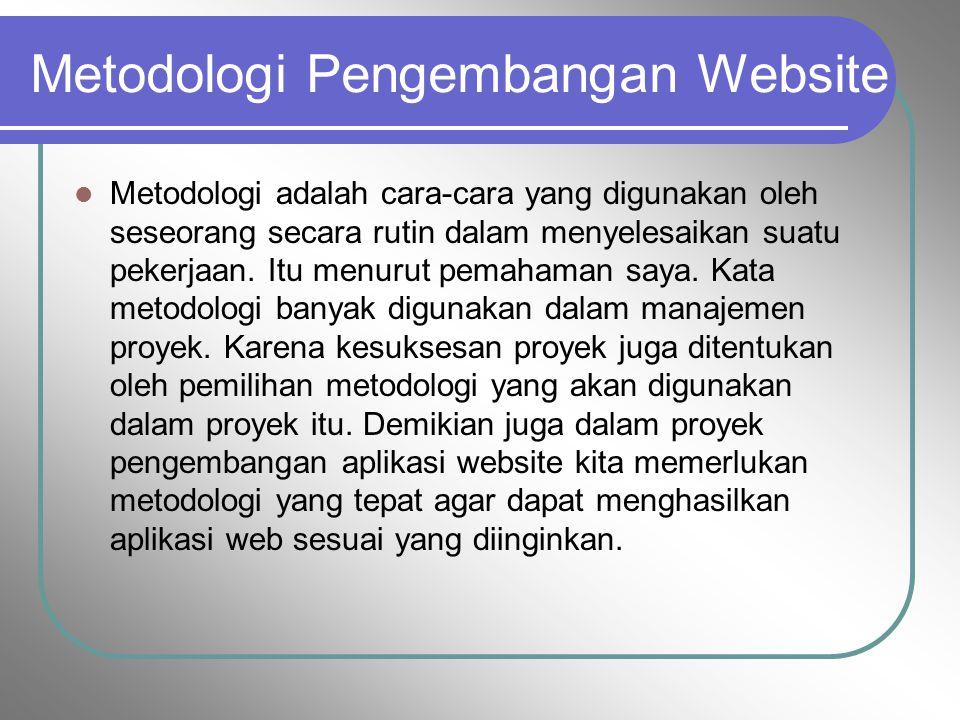 Metodologi Pengembangan Website