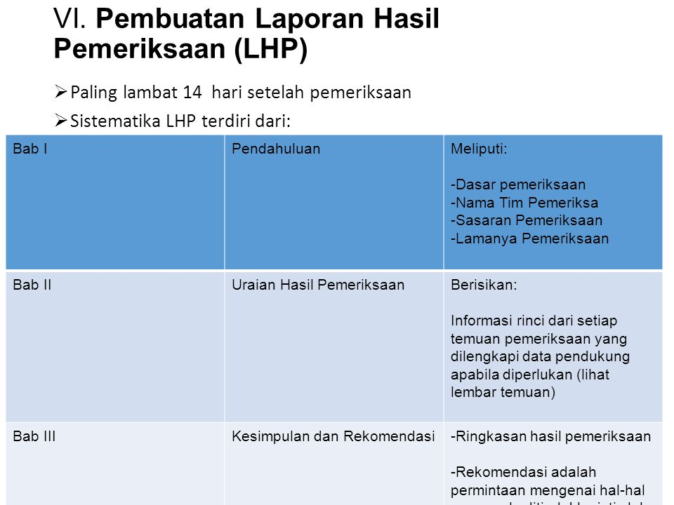 VI. Pembuatan Laporan Hasil Pemeriksaan (LHP)