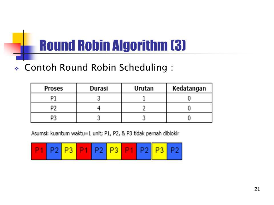 Round Robin Algorithm (3)