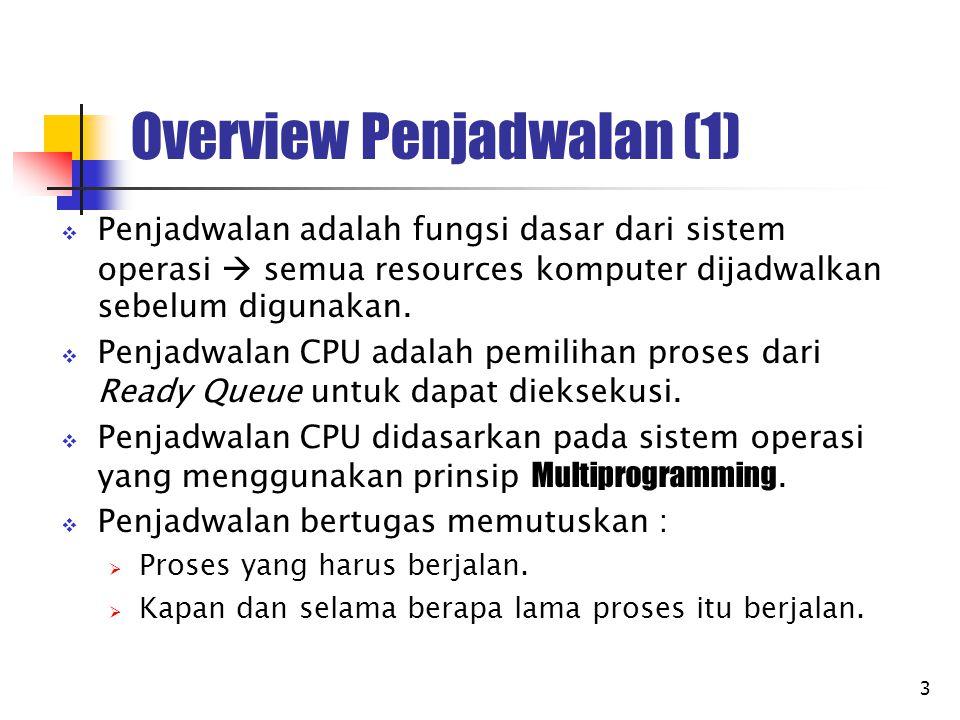 Overview Penjadwalan (1)