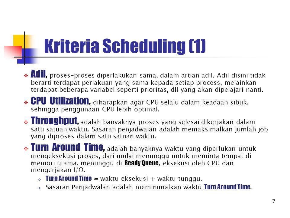 Kriteria Scheduling (1)