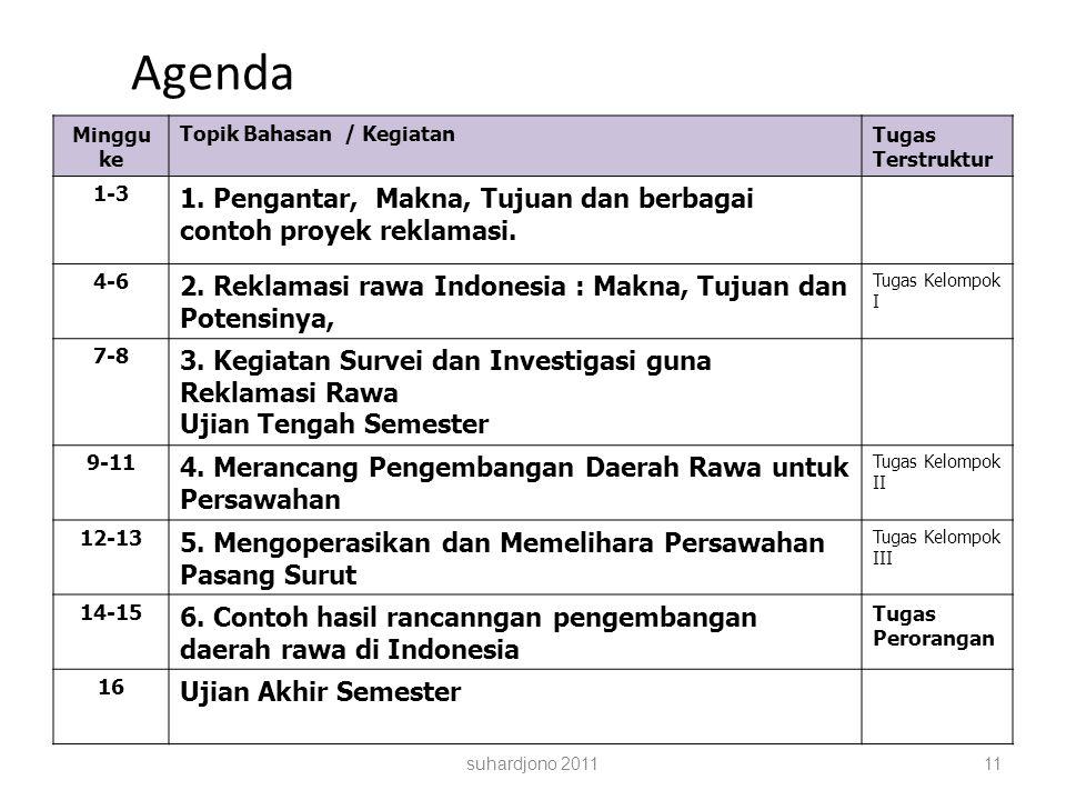 Agenda Minggu ke. Topik Bahasan / Kegiatan. Tugas Terstruktur. 1-3. 1. Pengantar, Makna, Tujuan dan berbagai contoh proyek reklamasi.