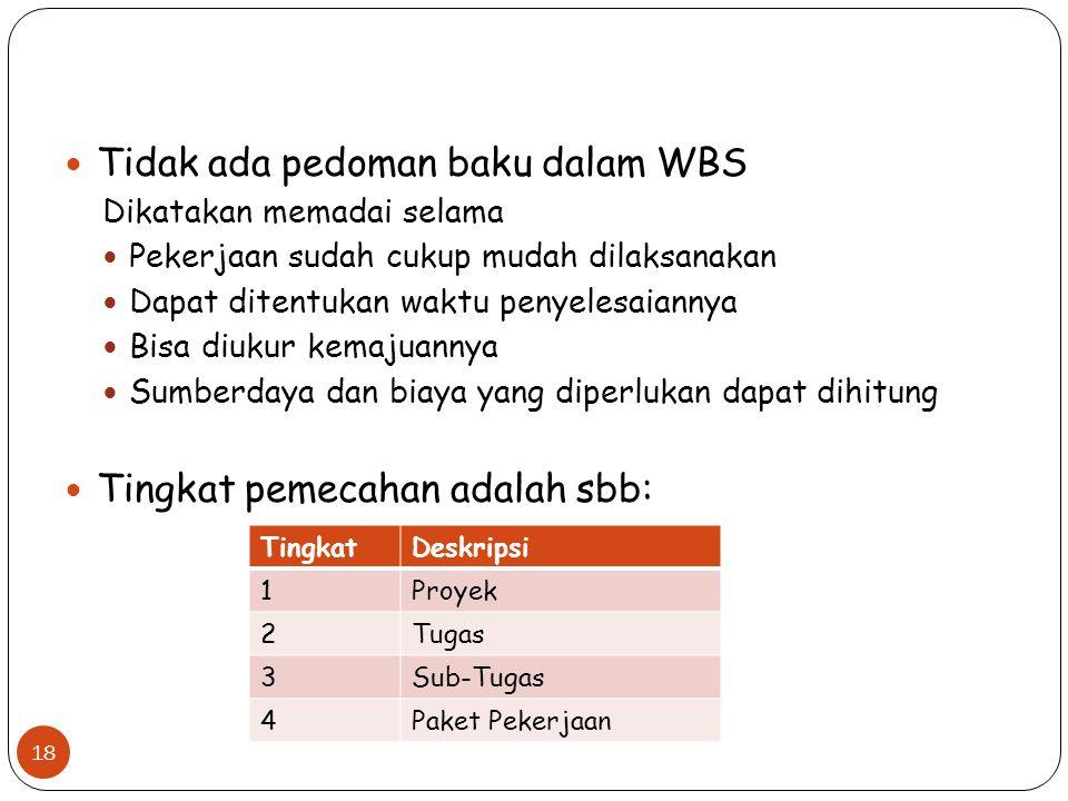 Tidak ada pedoman baku dalam WBS