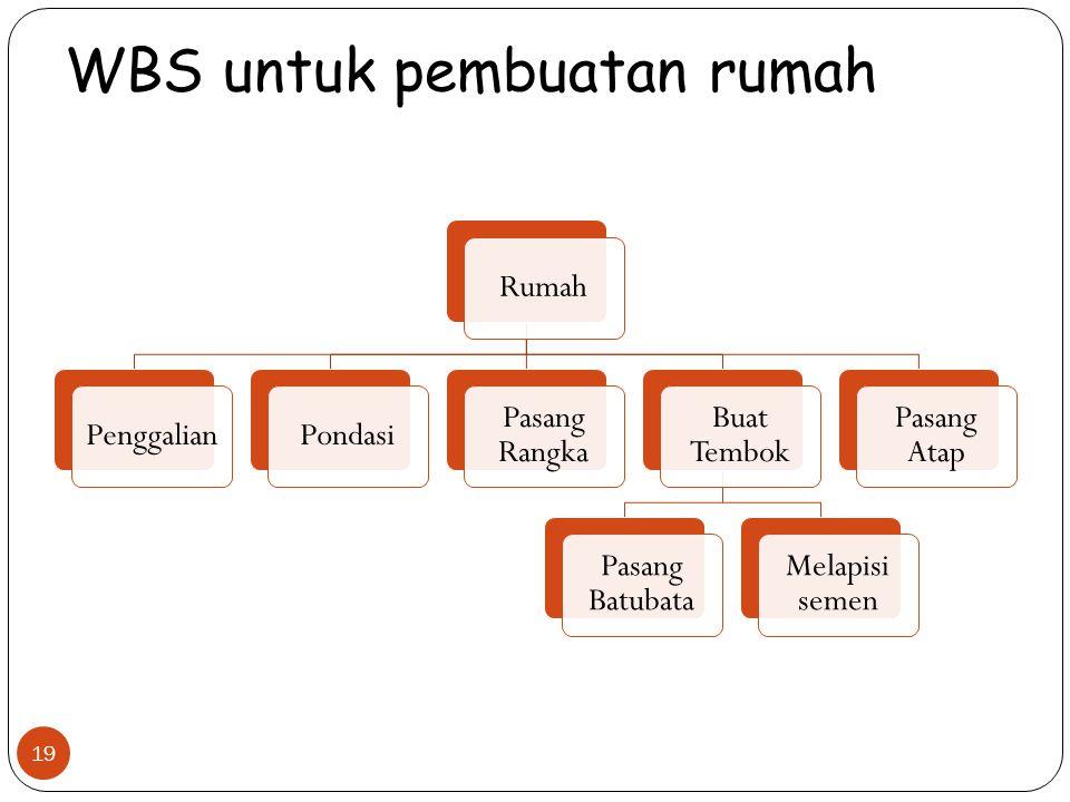 WBS untuk pembuatan rumah