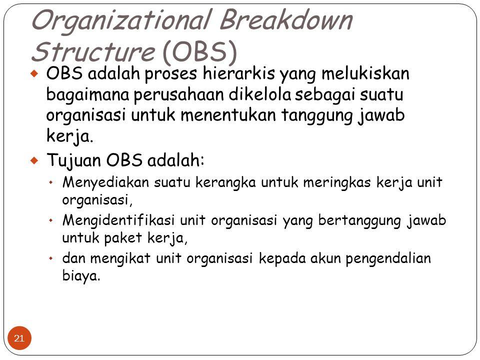 Organizational Breakdown Structure (OBS)