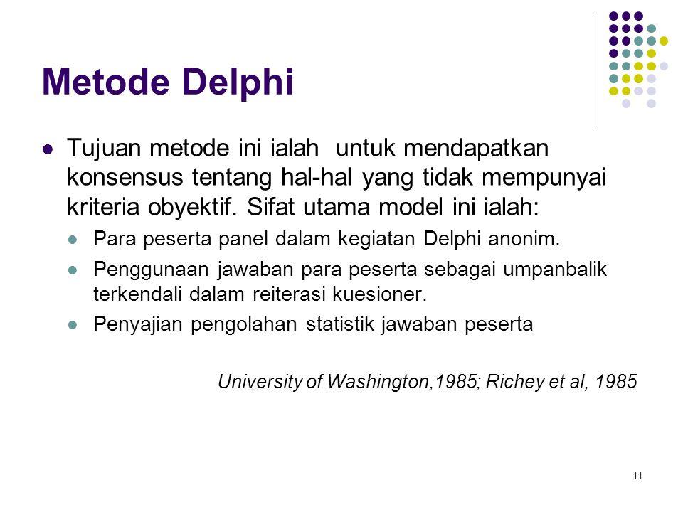 Metode Delphi