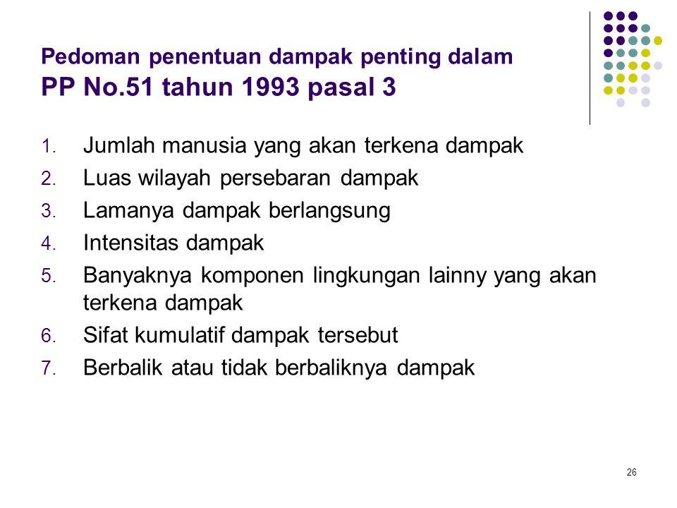 Pedoman penentuan dampak penting dalam PP No.51 tahun 1993 pasal 3