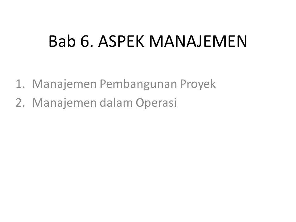 Manajemen Pembangunan Proyek Manajemen dalam Operasi