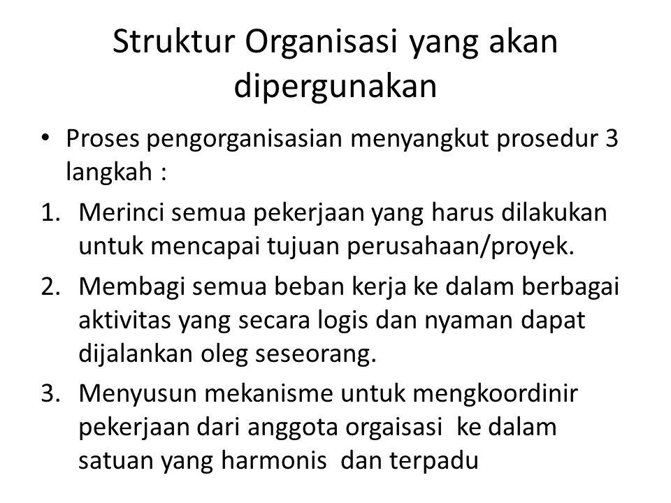 Struktur Organisasi yang akan dipergunakan