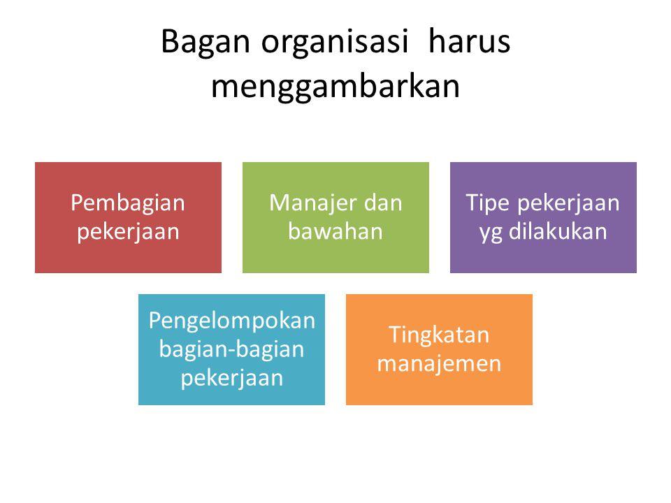 Bagan organisasi harus menggambarkan