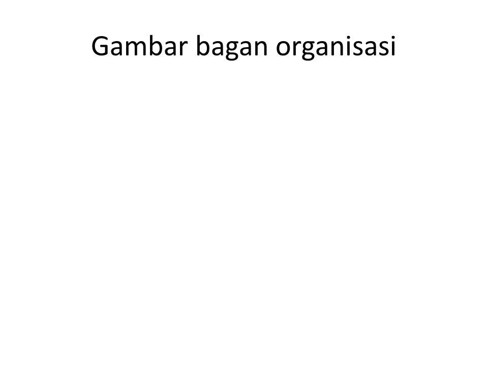 Gambar bagan organisasi