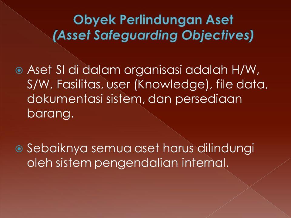 Obyek Perlindungan Aset (Asset Safeguarding Objectives)