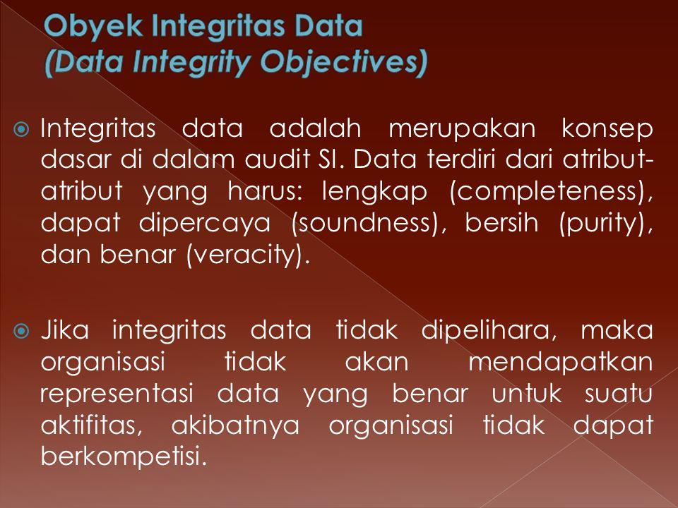 Obyek Integritas Data (Data Integrity Objectives)