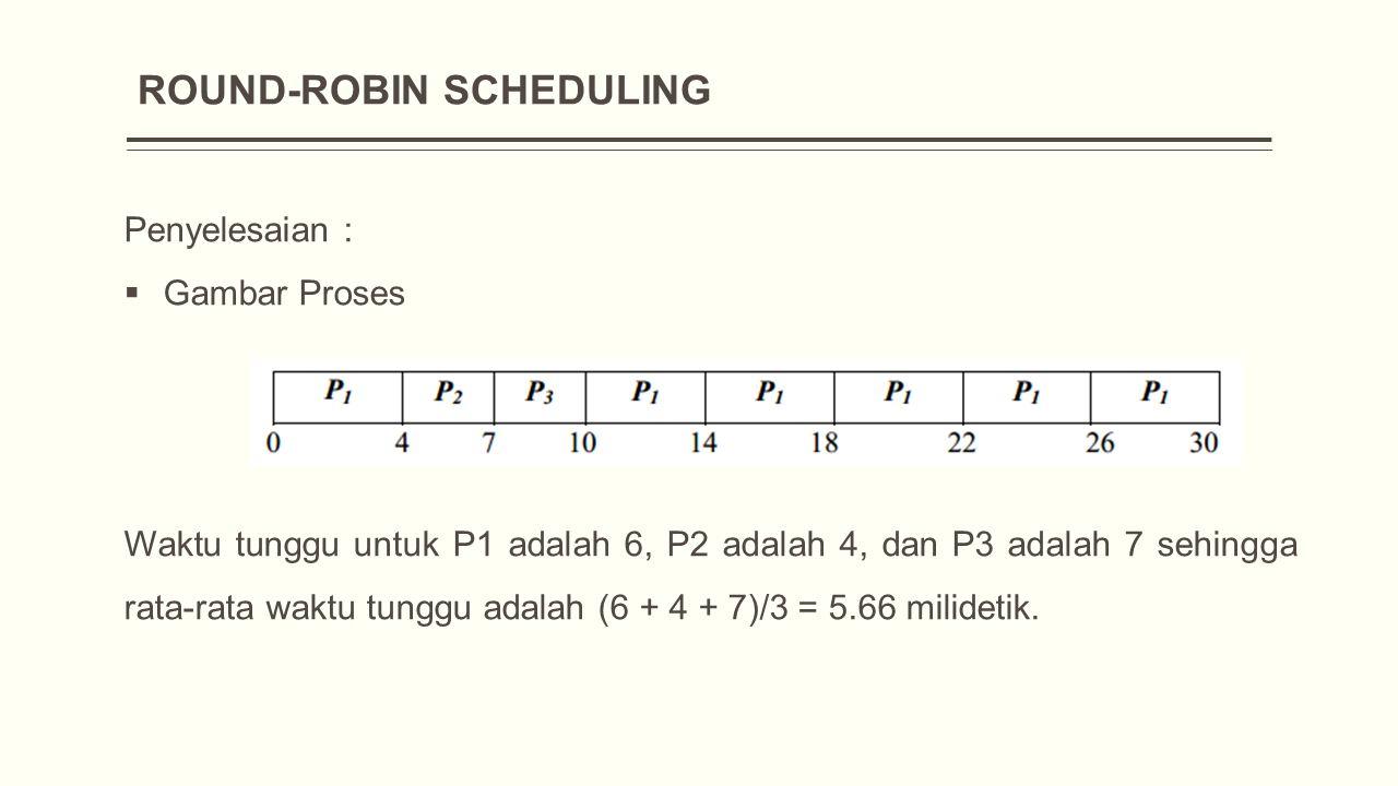 ROUND-ROBIN SCHEDULING