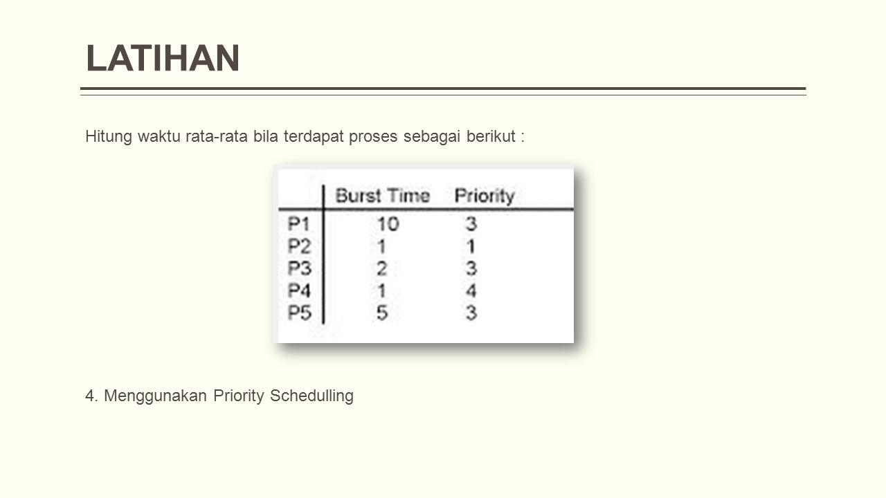 LATIHAN Hitung waktu rata-rata bila terdapat proses sebagai berikut :
