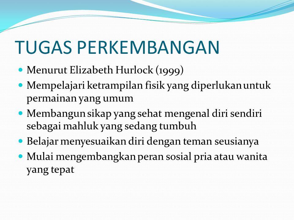 TUGAS PERKEMBANGAN Menurut Elizabeth Hurlock (1999)