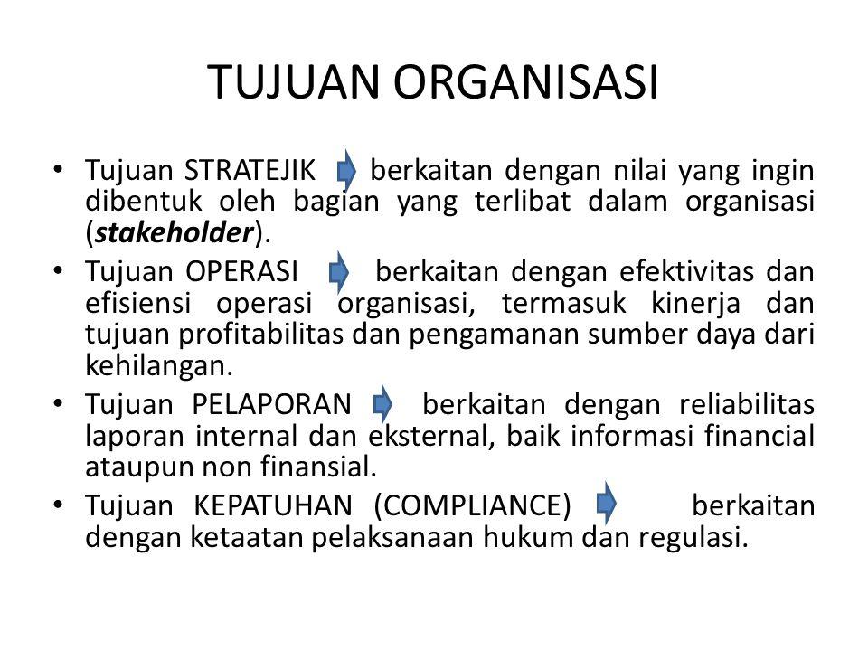 TUJUAN ORGANISASI Tujuan STRATEJIK berkaitan dengan nilai yang ingin dibentuk oleh bagian yang terlibat dalam organisasi (stakeholder).