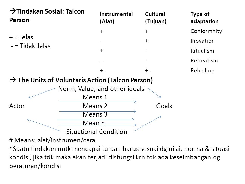 Instrumental (Alat) Cultural (Tujuan) Type of adaptation. + Conformnity. - Inovation. Ritualism.
