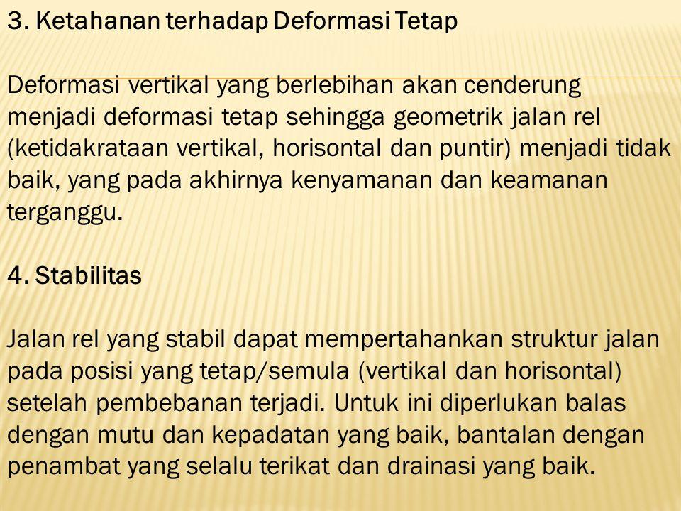 3. Ketahanan terhadap Deformasi Tetap