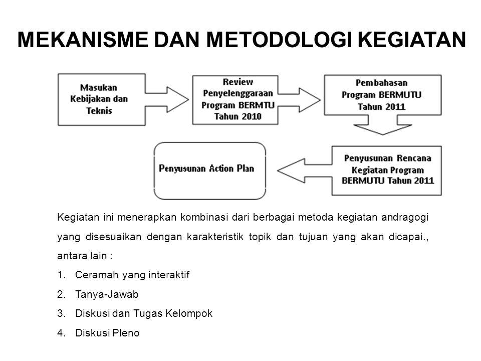 MEKANISME DAN METODOLOGI KEGIATAN