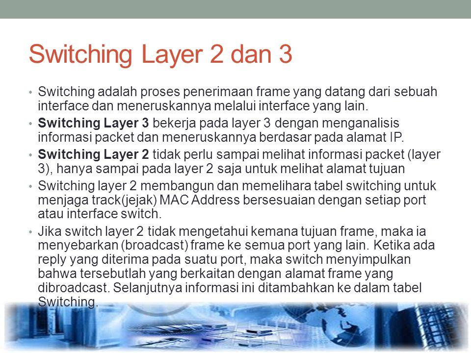 Switching Layer 2 dan 3 Switching adalah proses penerimaan frame yang datang dari sebuah interface dan meneruskannya melalui interface yang lain.
