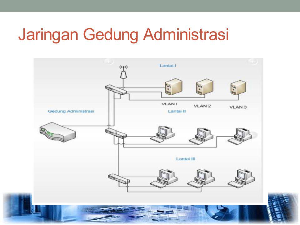 Jaringan Gedung Administrasi